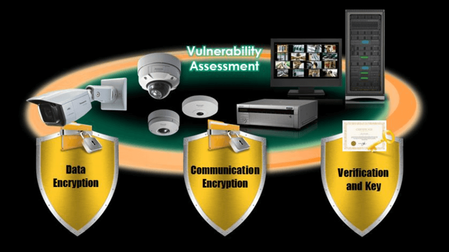 Make your security camera systems really secure
