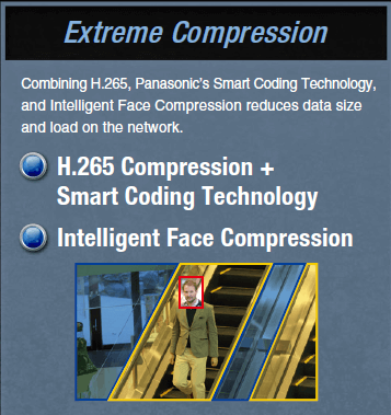 Extreme Compression